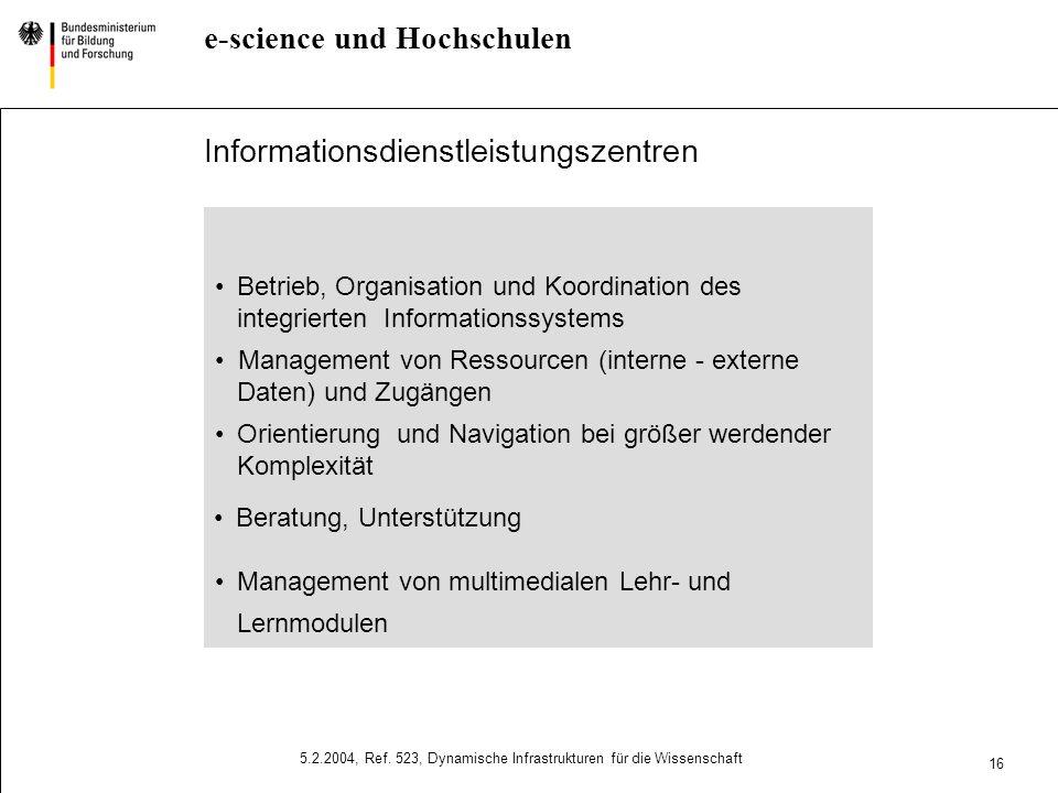 14 5.2.2004, Ref. 523, Dynamische Infrastrukturen für die Wissenschaft Wissenschaftliche Information Anforderungen gut organisiertes Informationsmanag