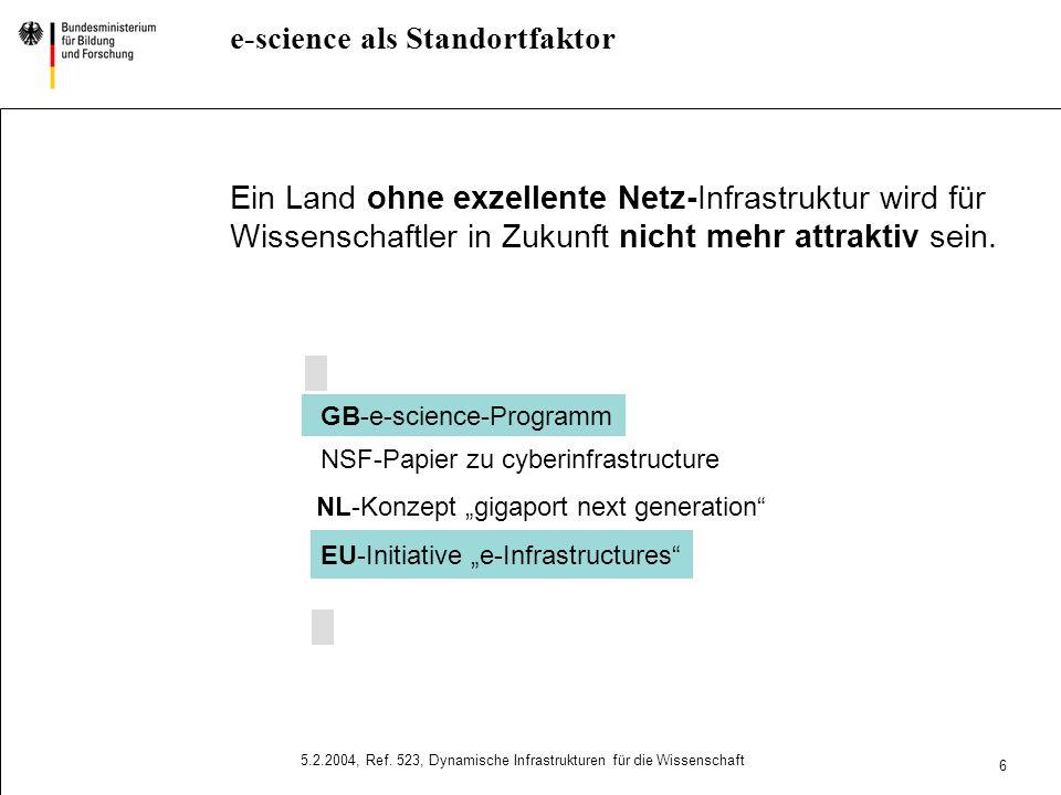 4 5.2.2004, Ref. 523, Dynamische Infrastrukturen für die Wissenschaft Die Vision zu Von Digitalen Bibliotheken und elektronischen Publikationen Virtue