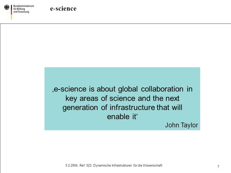 5 5.2.2004, Ref. 523, Dynamische Infrastrukturen für die Wissenschaft Grid Grid als technologische Basis Virtualisierung Kooperative Nutzung verteilte