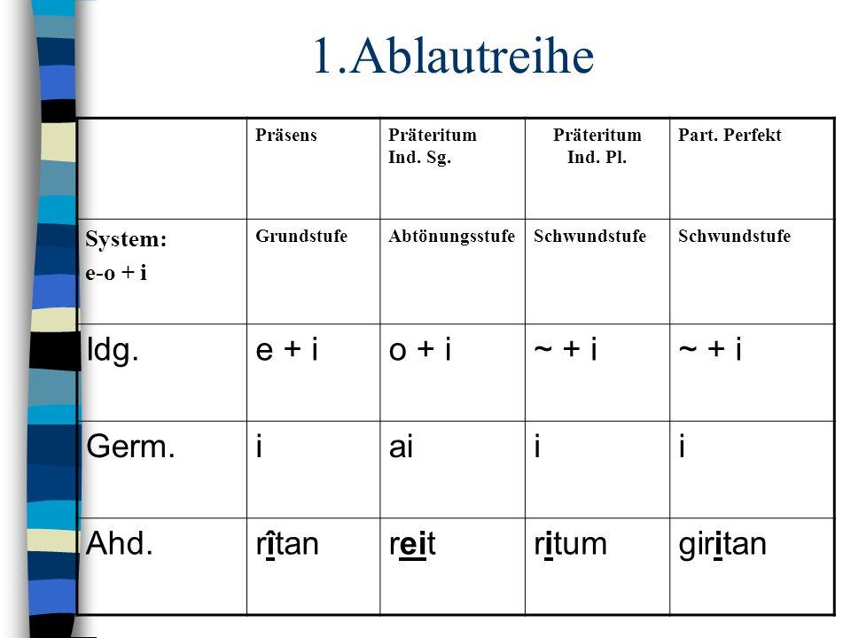 Tempusstämme: 1. Stammform: Infinitiv Präsens (gilt für alle Formen des Präs.) 2. Stammform: 1./3. Person Singular Präteritum 3. Stammform: 1. Plural