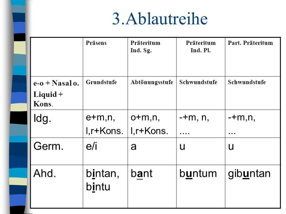 2.Ablautreihe PräsensPräteritum Ind. Sg. Präteritum Ind. Pl. Part. Präteritum System e-o + u GrundstufeAbtönungsstufeSchwundstufe Idg.e+uo+uuu Germ.eu