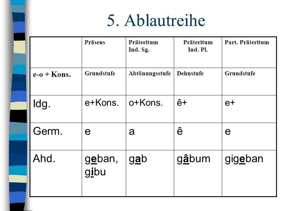 4. Ablautreihe PräsensPräteritum Ind. Sg. Präteritum Ind. Pl. Part. Präteritum e-o + Liquid o. Nasal GrundstufeAbtönungsstufeDehnstufeSchwundstufe Idg