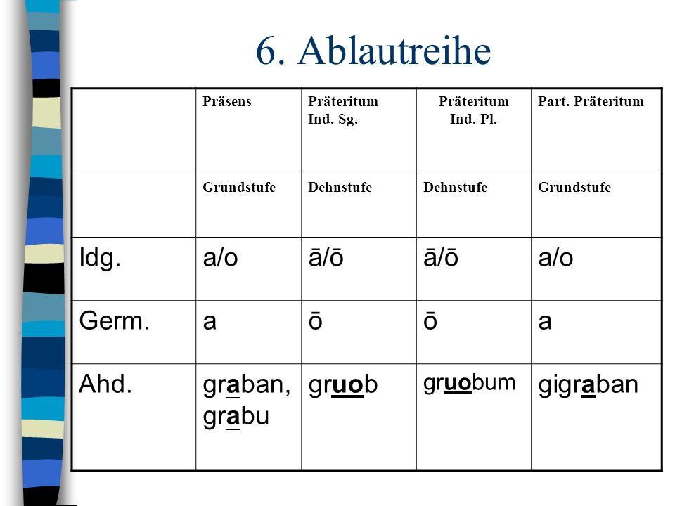 PräsensPräteritum Ind. Sg. Präteritum Ind. Pl. Part. Präteritum e-o + Kons. GrundstufeAbtönungsstufeDehnstufeGrundstufe Idg. e+Kons.o+Kons.ê+e+ Germ.e