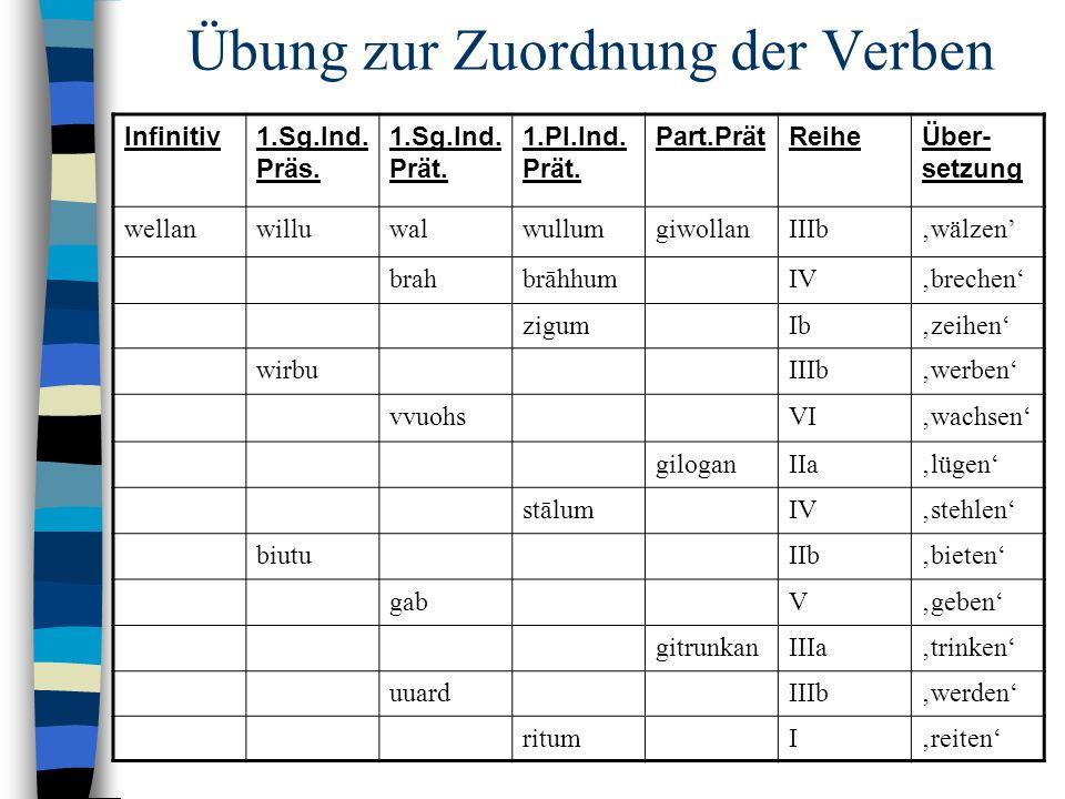 Althochdeutscher Merkreim für die Ablautreihen rîtan, zîhan, solcherlei stehen in der ersten Reih'. liogan und ziohan schließt die zweite Reihe an. Wi