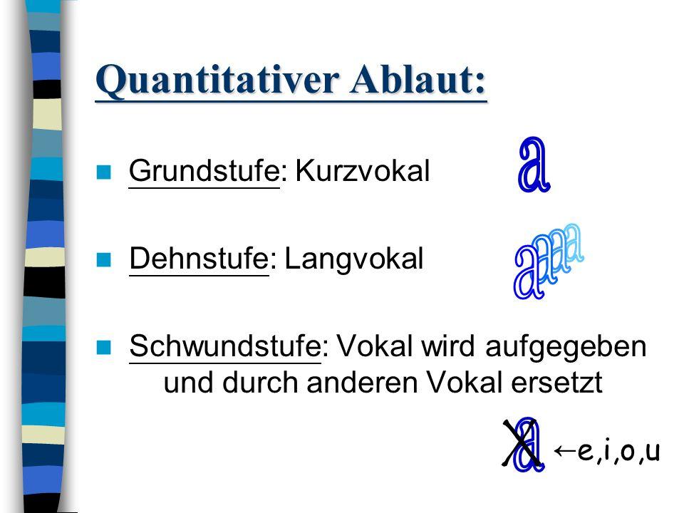 Quantitativer Ablaut Quantitativer Ablaut/ Abstufung der Vokaldauer: Hierbei ändert sich die Qualität (Aussprachedauer) eines Vokals. Der Vokal kann n