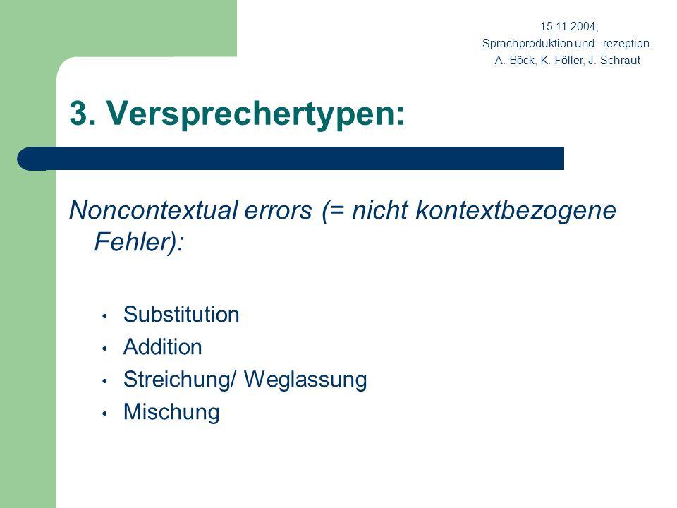 3. Versprechertypen: Noncontextual errors (= nicht kontextbezogene Fehler): Substitution Addition Streichung/ Weglassung Mischung 15.11.2004, Sprachpr