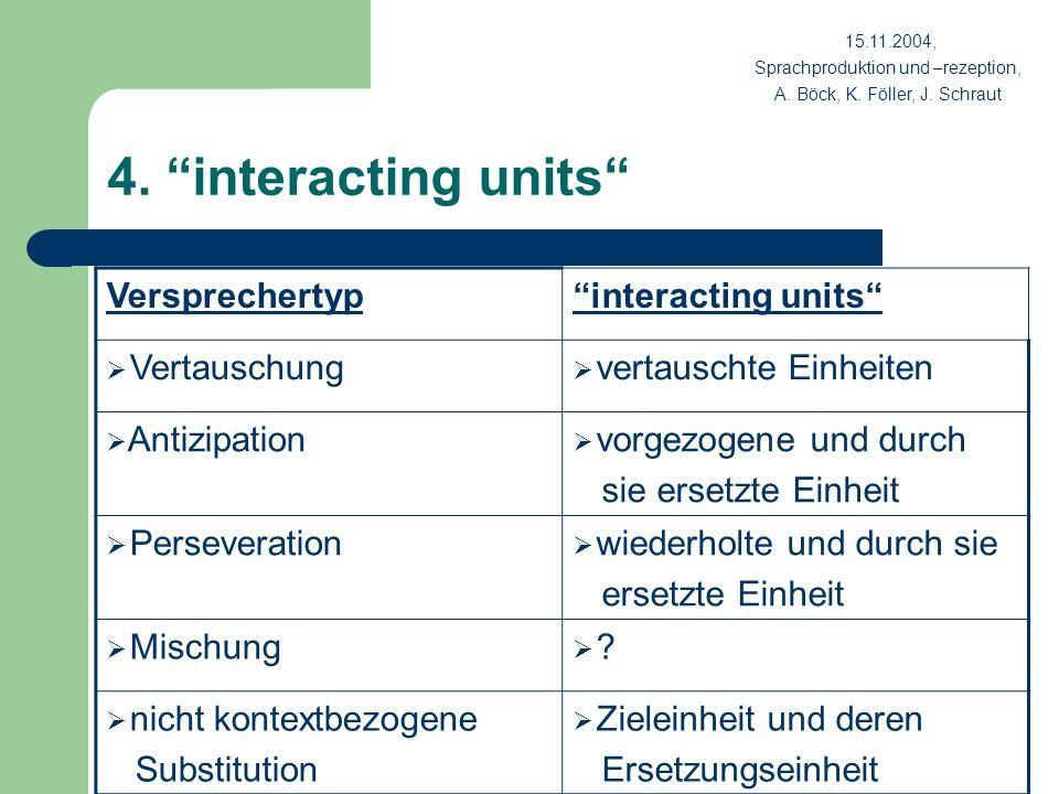 4. interacting units Versprechertypinteracting units Vertauschung vertauschte Einheiten Antizipation vorgezogene und durch sie ersetzte Einheit Persev