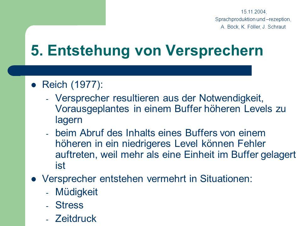 5. Entstehung von Versprechern Reich (1977): - Versprecher resultieren aus der Notwendigkeit, Vorausgeplantes in einem Buffer höheren Levels zu lagern