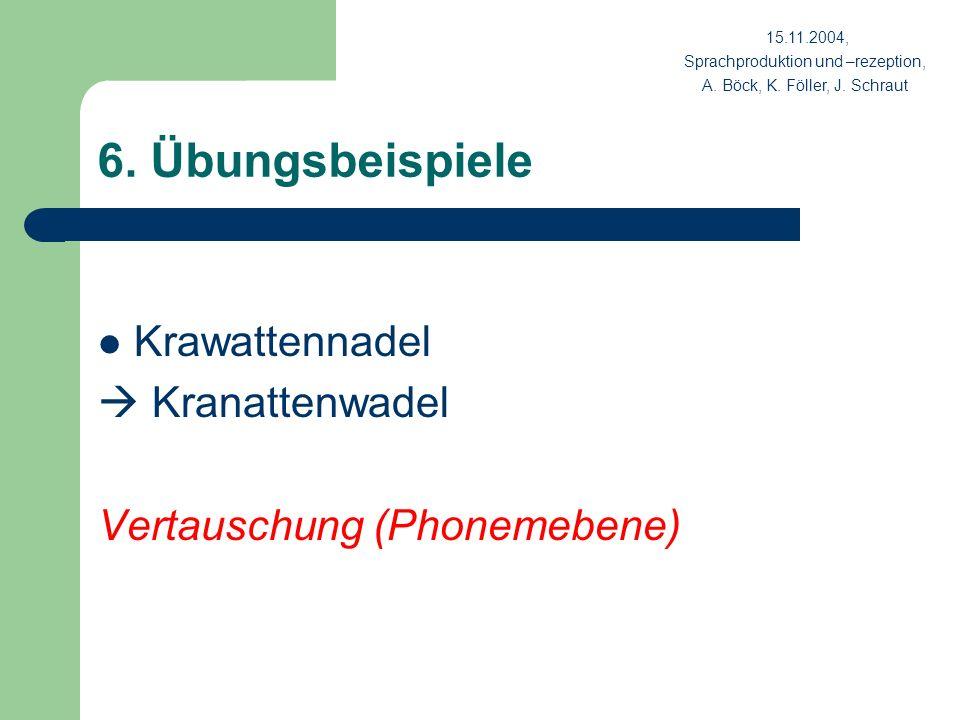 6. Übungsbeispiele Krawattennadel Kranattenwadel Vertauschung (Phonemebene) 15.11.2004, Sprachproduktion und –rezeption, A. Böck, K. Föller, J. Schrau