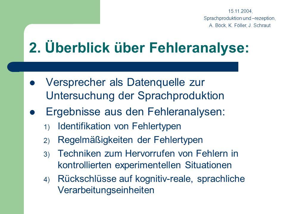 2. Überblick über Fehleranalyse: Versprecher als Datenquelle zur Untersuchung der Sprachproduktion Ergebnisse aus den Fehleranalysen: 1) Identifikatio