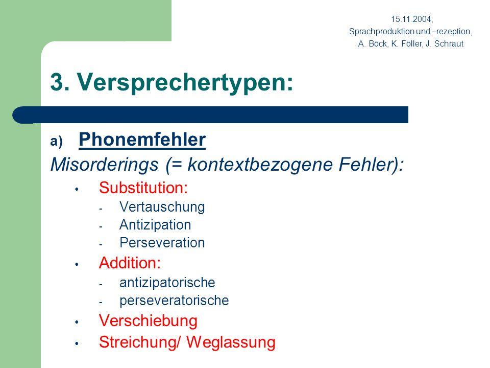 3. Versprechertypen: a) Phonemfehler Misorderings (= kontextbezogene Fehler): Substitution: - Vertauschung - Antizipation - Perseveration Addition: -