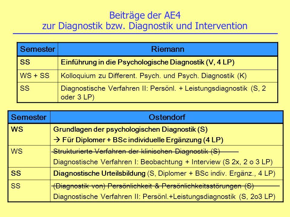 Beiträge der AE4 zur Diagnostik bzw. Diagnostik und Intervention SemesterOstendorf WSGrundlagen der psychologischen Diagnostik (S) Für Diplomer + BSc
