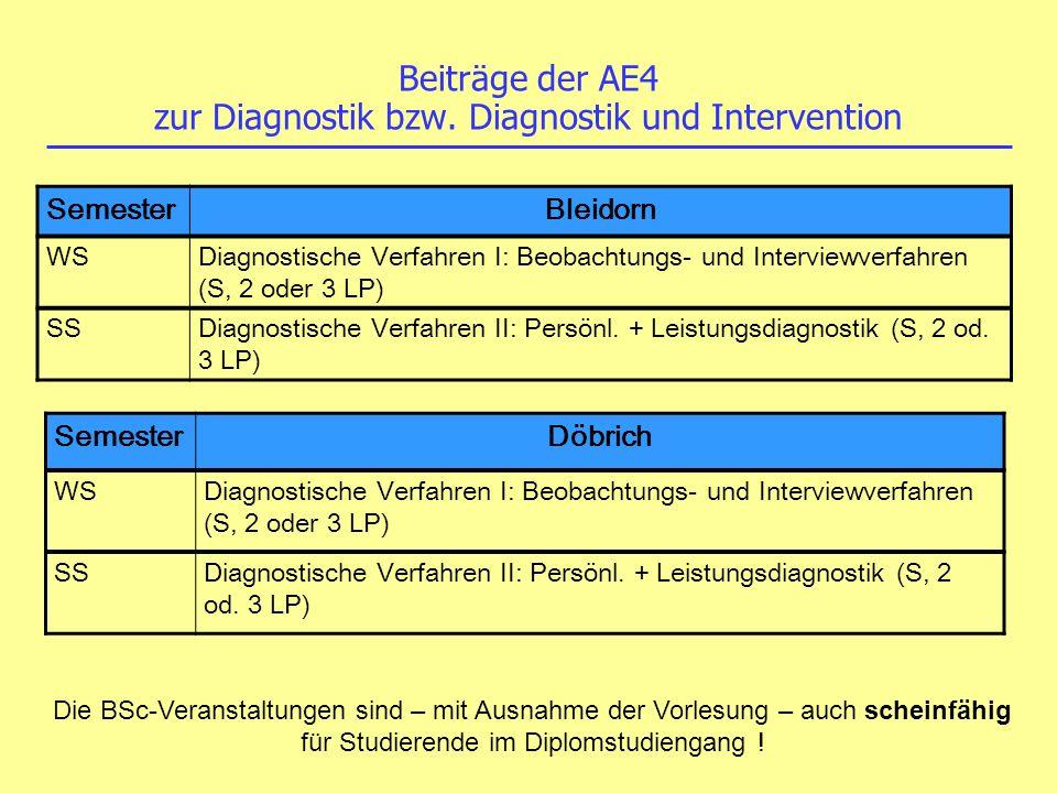 Beiträge der AE4 zur Diagnostik bzw. Diagnostik und Intervention SemesterBleidorn WSDiagnostische Verfahren I: Beobachtungs- und Interviewverfahren (S