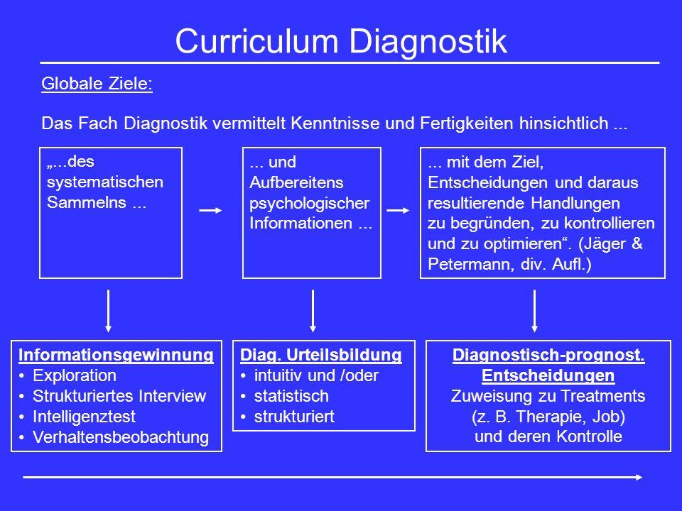 Curriculum Diagnostik Globale Ziele: Das Fach Diagnostik vermittelt Kenntnisse und Fertigkeiten hinsichtlich...... mit dem Ziel, Entscheidungen und da