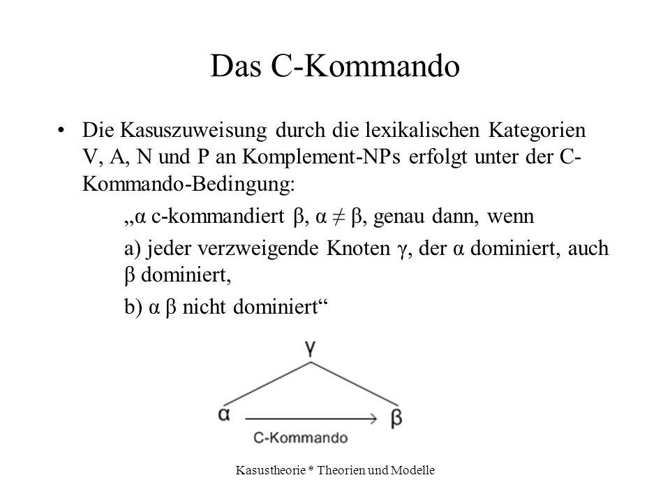Kasustheorie * Theorien und Modelle Das M-Kommando Die Kasuszuweisung durch die funktionale Kategorie INFL an die Subjekt-NP erfolgt unter der M-Kommando-Bedingung: α m-kommandiert β, α β, genau dann, wenn a) jede maximale Projektion γ, die α dominiert, auch β dominiert, b) weder α β noch β α dominiert