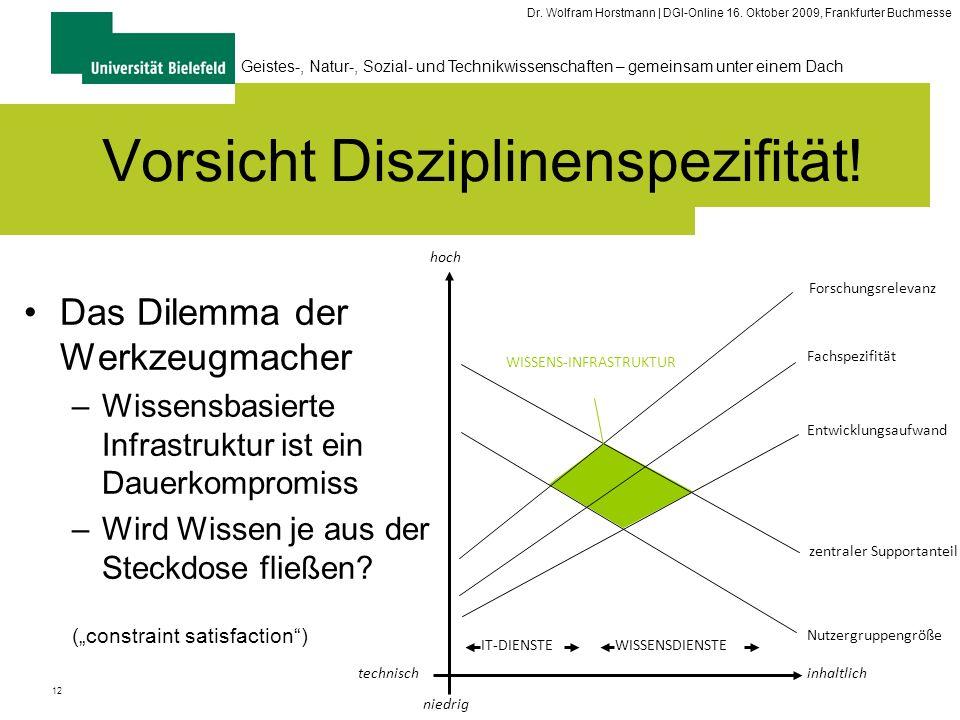 12 Geistes-, Natur-, Sozial- und Technikwissenschaften – gemeinsam unter einem Dach Dr. Wolfram Horstmann | DGI-Online 16. Oktober 2009, Frankfurter B