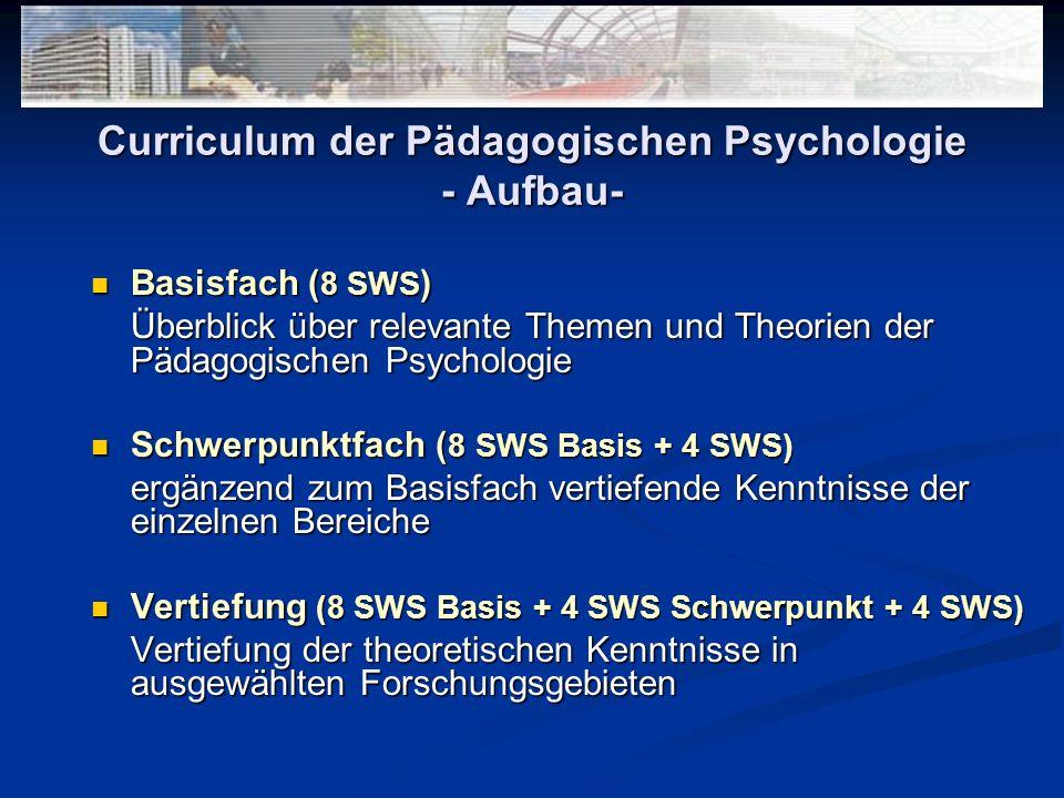 Curriculum der Pädagogischen Psychologie - Aufbau- Basisfach ( 8 SWS ) Basisfach ( 8 SWS ) Überblick über relevante Themen und Theorien der Pädagogisc