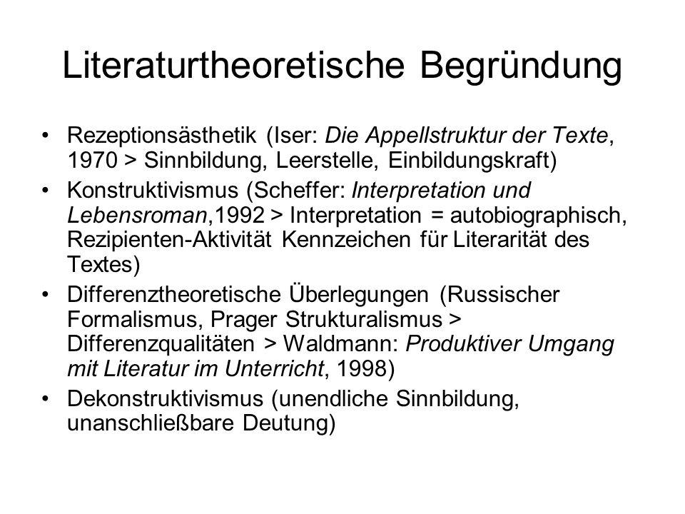 Literaturtheoretische Begründung Rezeptionsästhetik (Iser: Die Appellstruktur der Texte, 1970 > Sinnbildung, Leerstelle, Einbildungskraft) Konstruktiv