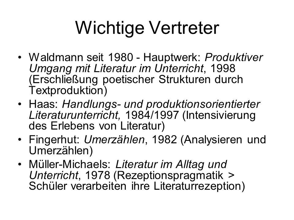 Wichtige Vertreter Waldmann seit 1980 - Hauptwerk: Produktiver Umgang mit Literatur im Unterricht, 1998 (Erschließung poetischer Strukturen durch Text