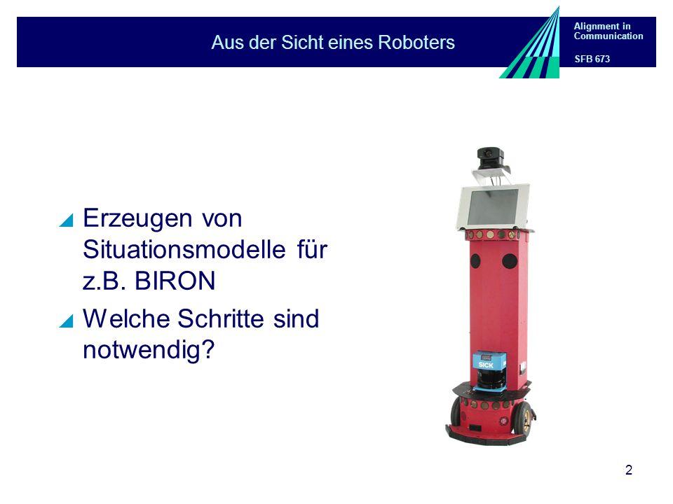 Alignment in Communication SFB 673 2 Aus der Sicht eines Roboters Erzeugen von Situationsmodelle für z.B. BIRON Welche Schritte sind notwendig?