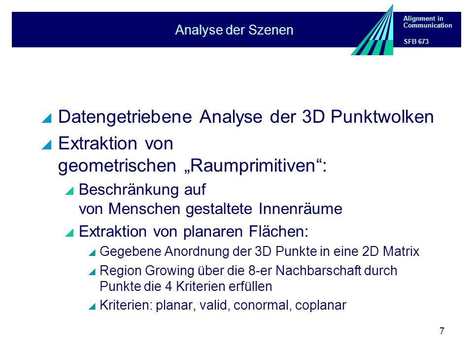 Alignment in Communication SFB 673 7 Analyse der Szenen Datengetriebene Analyse der 3D Punktwolken Extraktion von geometrischen Raumprimitiven: Beschr