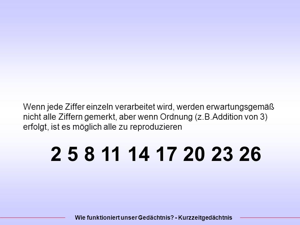 2 5 8 11 14 17 20 23 26 Wenn jede Ziffer einzeln verarbeitet wird, werden erwartungsgemäß nicht alle Ziffern gemerkt, aber wenn Ordnung (z.B.Addition von 3) erfolgt, ist es möglich alle zu reproduzieren Wie funktioniert unser Gedächtnis.