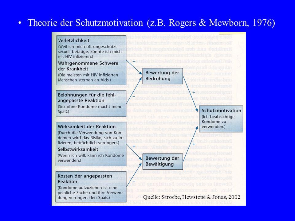 Theorie der Schutzmotivation (z.B. Rogers & Mewborn, 1976) Quelle: Stroebe, Hewstone & Jonas, 2002