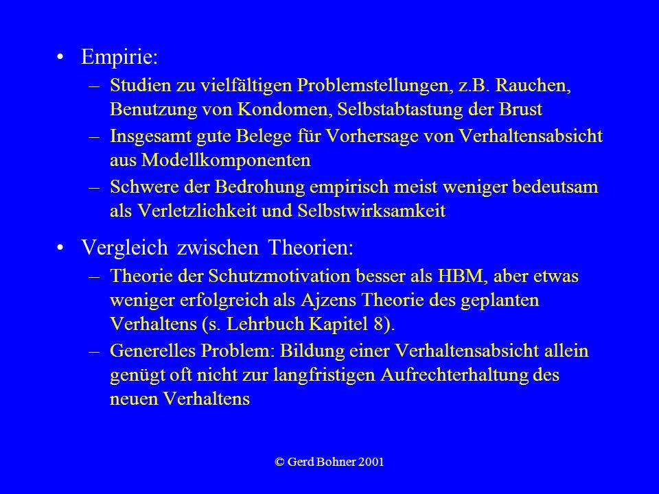© Gerd Bohner 2001 Empirie: –Studien zu vielfältigen Problemstellungen, z.B. Rauchen, Benutzung von Kondomen, Selbstabtastung der Brust –Insgesamt gut