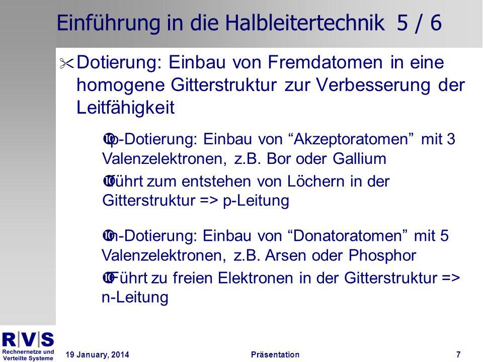 19 January, 2014 Präsentation 8 Einführung in die Halbleitertechnik 6 / 6 Dotierte Gitterstrukturen