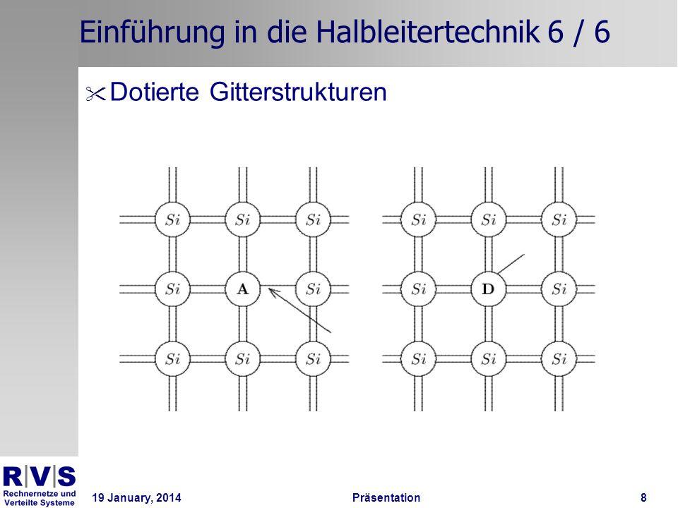 19 January, 2014 Präsentation 8 Einführung in die Halbleitertechnik 6 / 6
