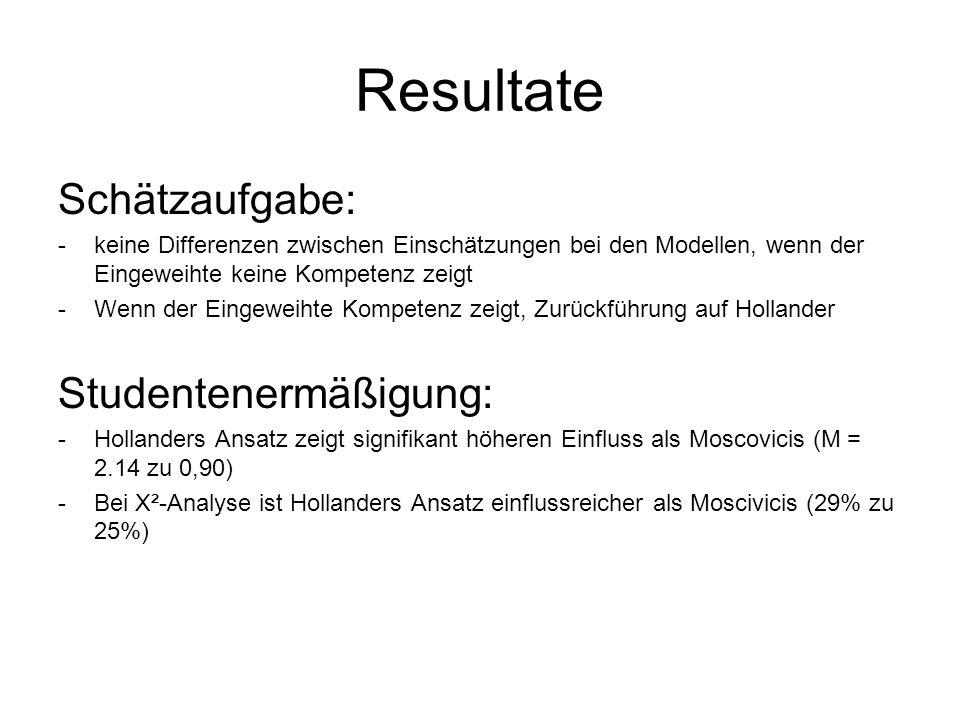 Resultate Schätzaufgabe: -keine Differenzen zwischen Einschätzungen bei den Modellen, wenn der Eingeweihte keine Kompetenz zeigt -Wenn der Eingeweihte