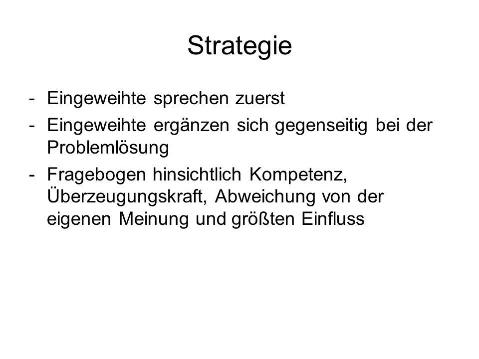 Strategie -Eingeweihte sprechen zuerst -Eingeweihte ergänzen sich gegenseitig bei der Problemlösung -Fragebogen hinsichtlich Kompetenz, Überzeugungskr