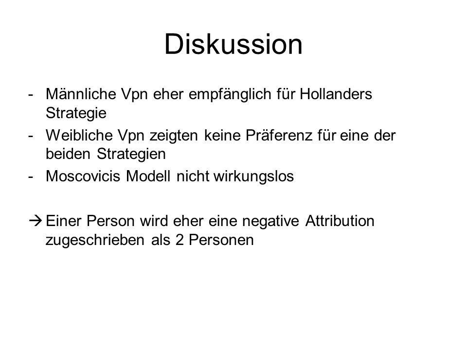 Diskussion -Männliche Vpn eher empfänglich für Hollanders Strategie -Weibliche Vpn zeigten keine Präferenz für eine der beiden Strategien -Moscovicis