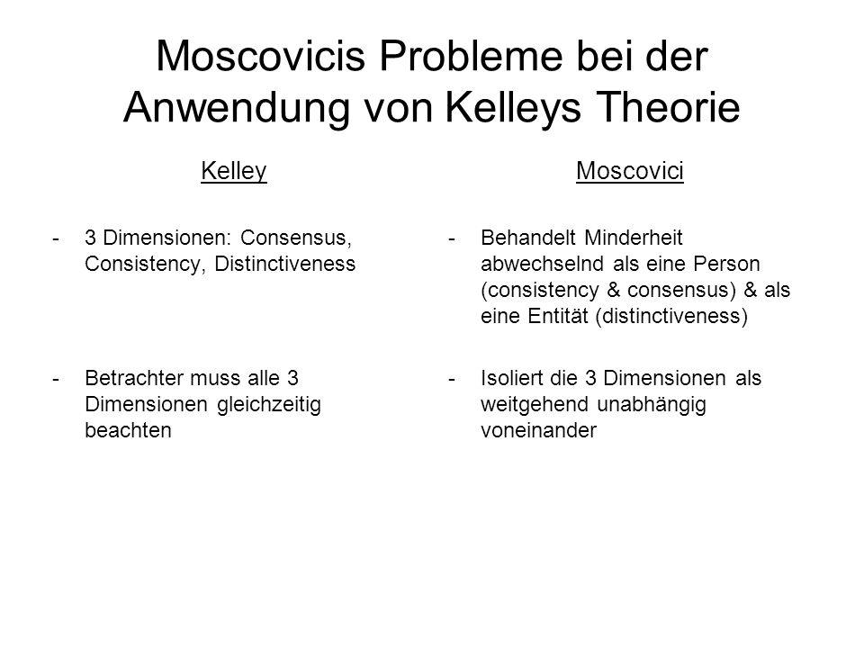 Moscovicis Probleme bei der Anwendung von Kelleys Theorie Kelley -3 Dimensionen: Consensus, Consistency, Distinctiveness -Betrachter muss alle 3 Dimen