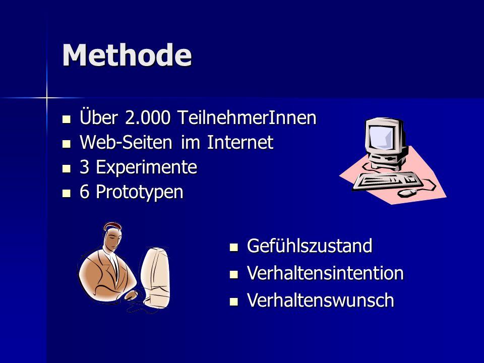 Methode Über 2.000 TeilnehmerInnen Über 2.000 TeilnehmerInnen Web-Seiten im Internet Web-Seiten im Internet 3 Experimente 3 Experimente 6 Prototypen 6