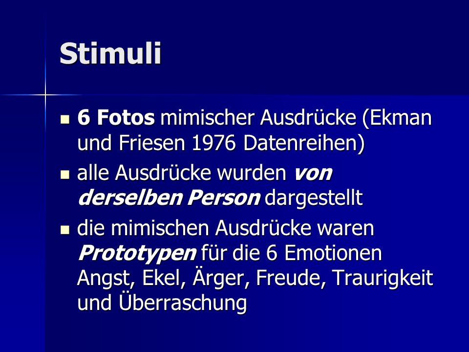 Stimuli 6 Fotos mimischer Ausdrücke (Ekman und Friesen 1976 Datenreihen) 6 Fotos mimischer Ausdrücke (Ekman und Friesen 1976 Datenreihen) alle Ausdrüc