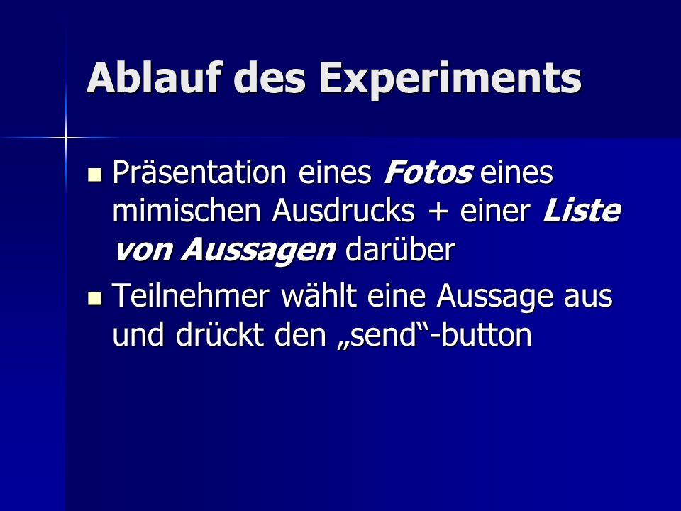 Ablauf des Experiments Präsentation eines Fotos eines mimischen Ausdrucks + einer Liste von Aussagen darüber Präsentation eines Fotos eines mimischen