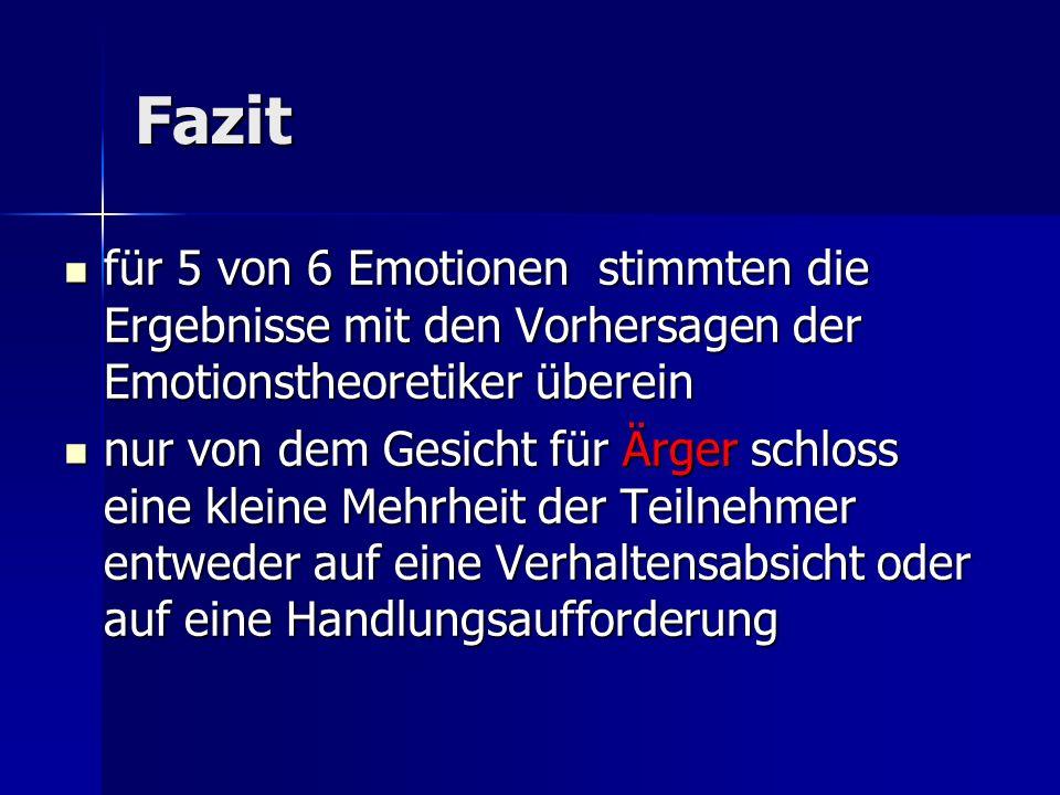 Fazit für 5 von 6 Emotionen stimmten die Ergebnisse mit den Vorhersagen der Emotionstheoretiker überein für 5 von 6 Emotionen stimmten die Ergebnisse