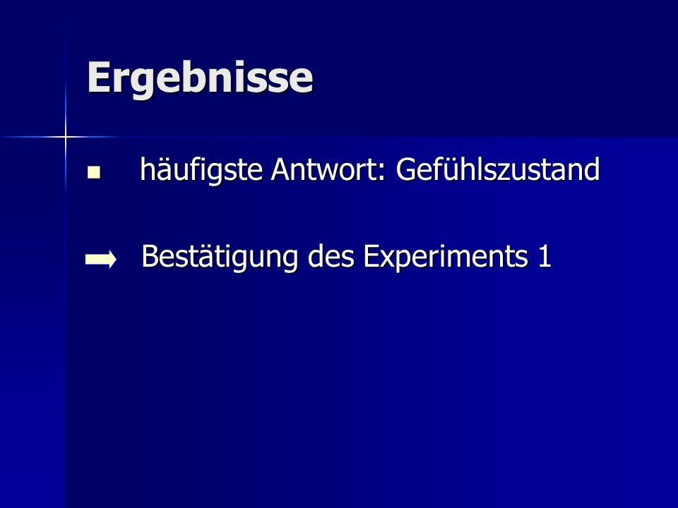 Ergebnisse häufigste Antwort: Gefühlszustand häufigste Antwort: Gefühlszustand Bestätigung des Experiments 1