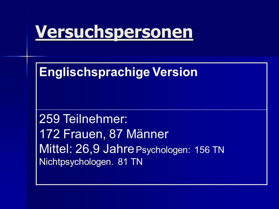 Versuchspersonen Englischsprachige Version 259 Teilnehmer: 172 Frauen, 87 Männer Mittel: 26,9 Jahre Psychologen: 156 TN Nichtpsychologen. 81 TN
