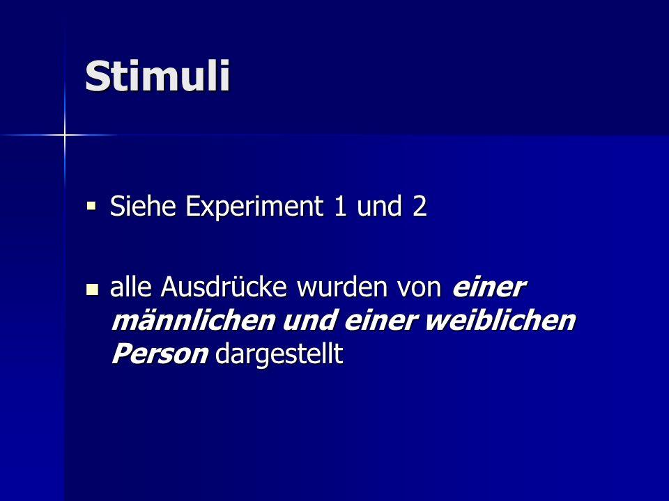 Stimuli Siehe Experiment 1 und 2 Siehe Experiment 1 und 2 alle Ausdrücke wurden von einer männlichen und einer weiblichen Person dargestellt alle Ausd