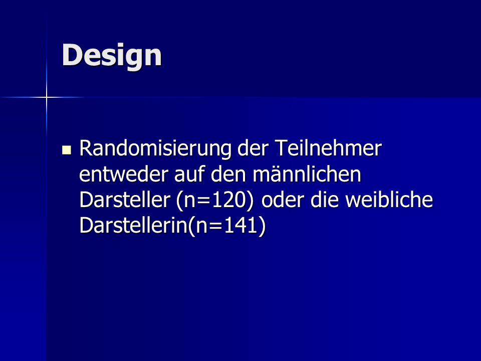 Design Randomisierung der Teilnehmer entweder auf den männlichen Darsteller (n=120) oder die weibliche Darstellerin(n=141) Randomisierung der Teilnehm