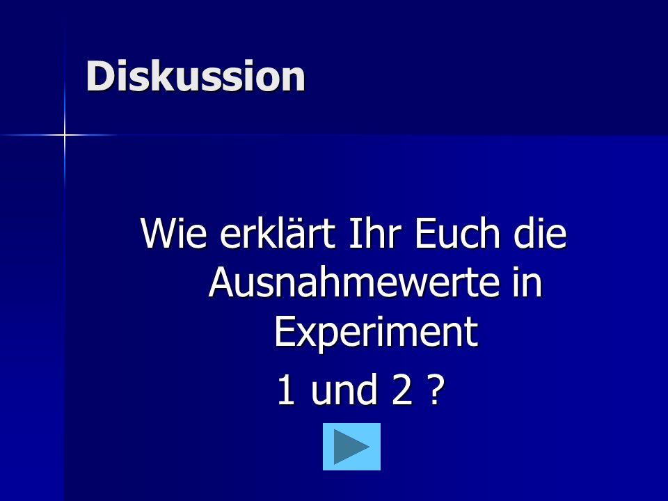 Diskussion Wie erklärt Ihr Euch die Ausnahmewerte in Experiment 1 und 2 ? 1 und 2 ?