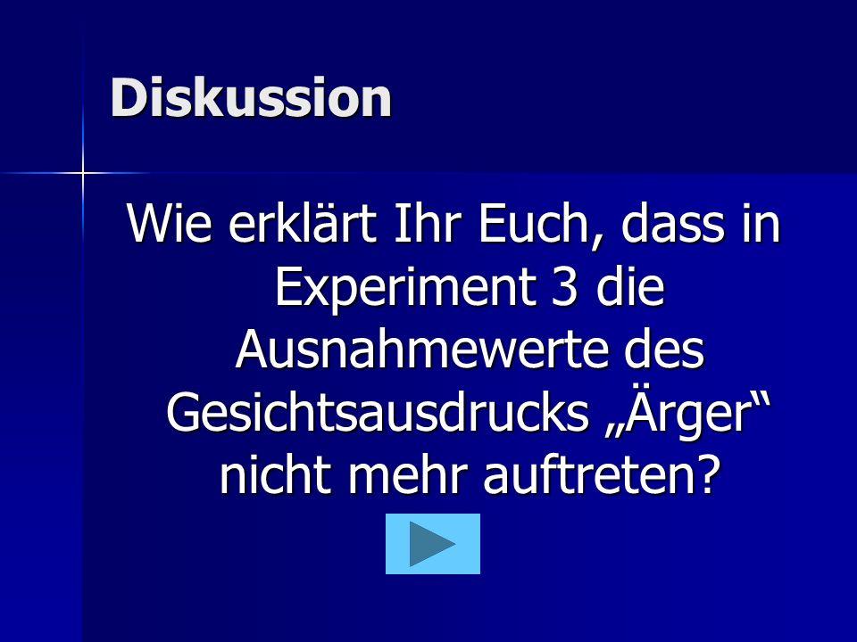Diskussion Wie erklärt Ihr Euch, dass in Experiment 3 die Ausnahmewerte des Gesichtsausdrucks Ärger nicht mehr auftreten?