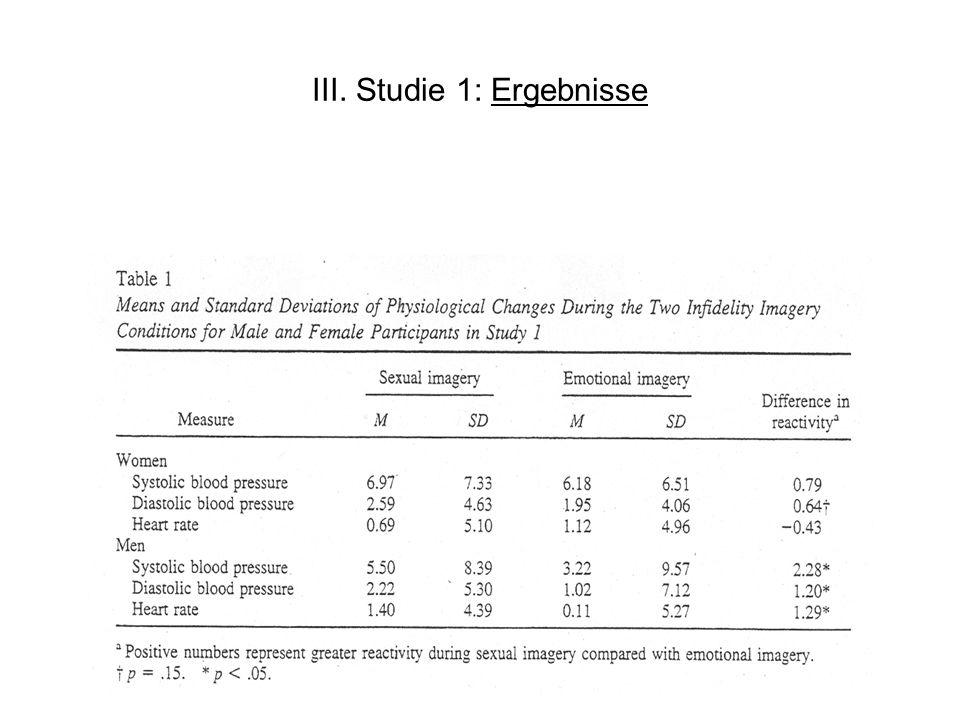 III. Studie 1: Ergebnisse