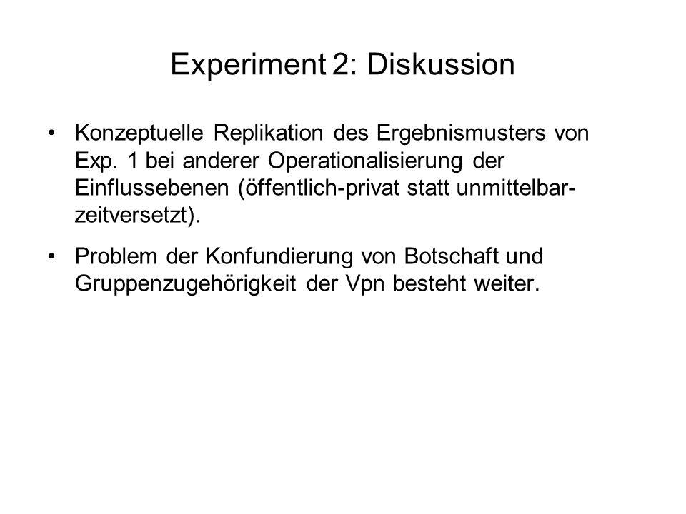 Experiment 2: Diskussion Konzeptuelle Replikation des Ergebnismusters von Exp. 1 bei anderer Operationalisierung der Einflussebenen (öffentlich-privat