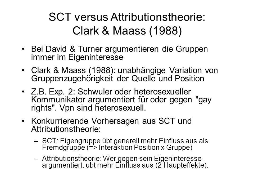 SCT versus Attributionstheorie: Clark & Maass (1988) Bei David & Turner argumentieren die Gruppen immer im Eigeninteresse Clark & Maass (1988): unabhängige Variation von Gruppenzugehörigkeit der Quelle und Position Z.B.