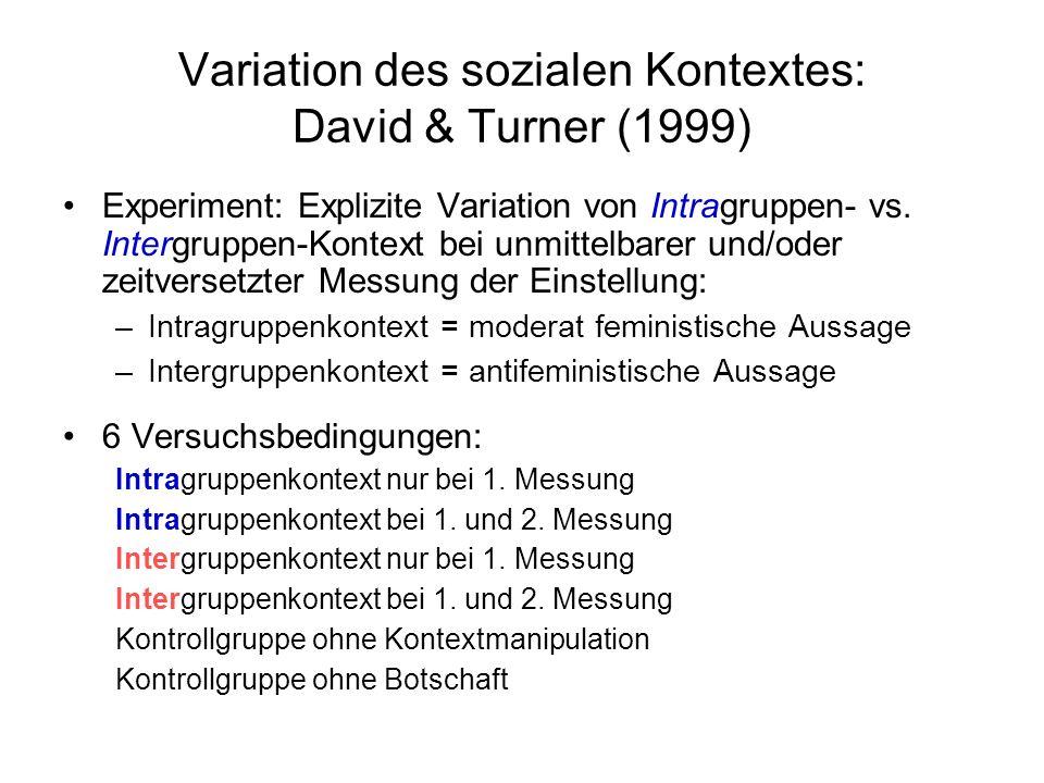 Variation des sozialen Kontextes: David & Turner (1999) Experiment: Explizite Variation von Intragruppen- vs. Intergruppen-Kontext bei unmittelbarer u