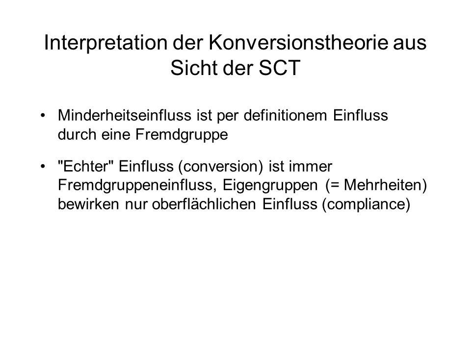 Interpretation der Konversionstheorie aus Sicht der SCT Minderheitseinfluss ist per definitionem Einfluss durch eine Fremdgruppe Echter Einfluss (conversion) ist immer Fremdgruppeneinfluss, Eigengruppen (= Mehrheiten) bewirken nur oberflächlichen Einfluss (compliance)