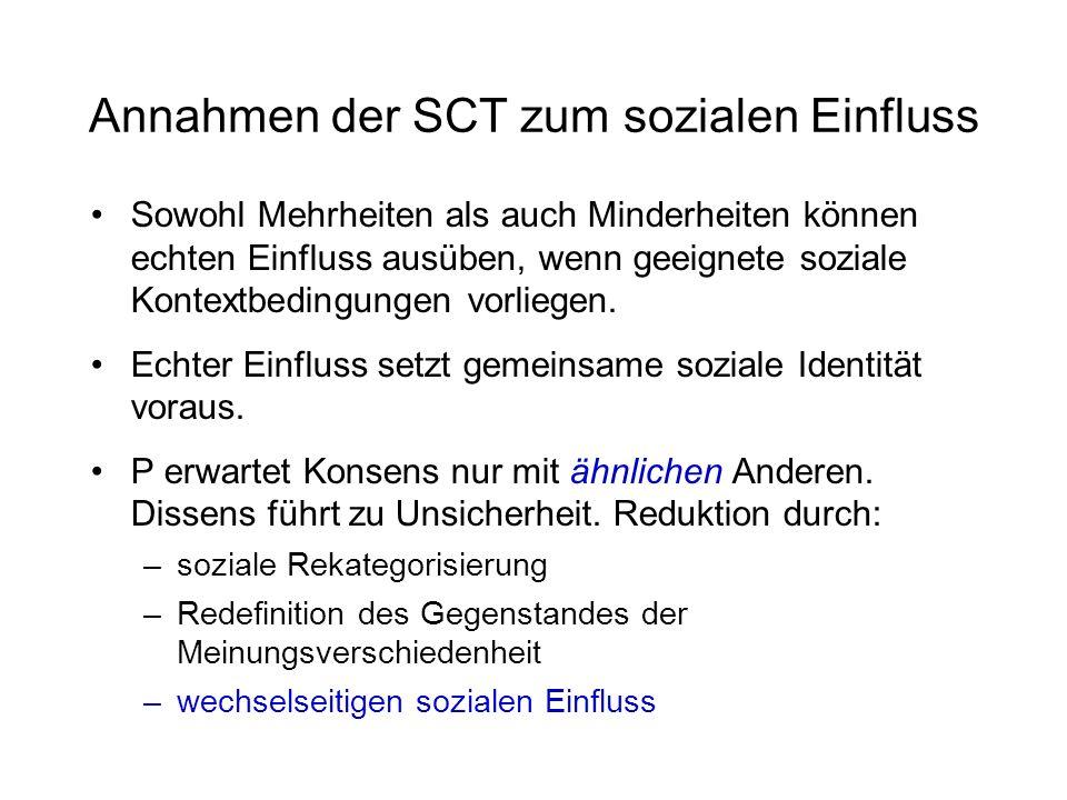 Annahmen der SCT zum sozialen Einfluss Sowohl Mehrheiten als auch Minderheiten können echten Einfluss ausüben, wenn geeignete soziale Kontextbedingungen vorliegen.